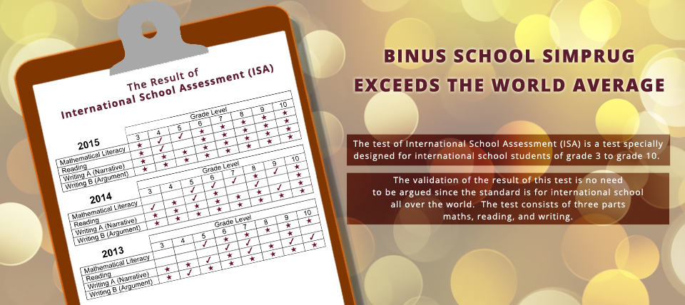 THE RESULT OF INTERNATIONAL SCHOOL ASSESSMENT (ISA):  BINUS SCHOOL SIMPRUG EXCEEDS THE WORLD AVERAGE