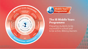International Baccalaureate Middle Years Program overview